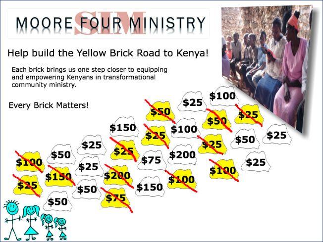 Yellow Brick Road to Kenya